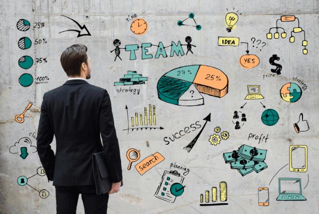 שיווק עסקים, פלטפורמות קידום לעסקים
