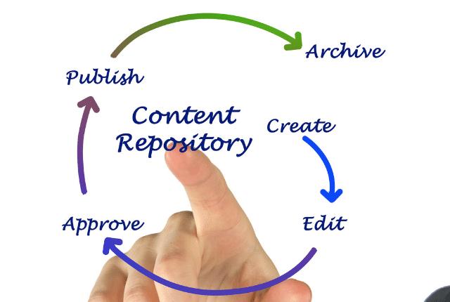 המדריך לכתיבת תוכן נכונה