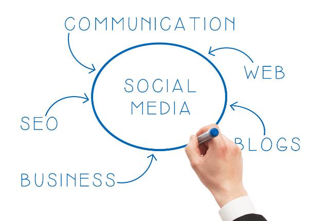 הדרך לפרסום וקידום נכונים